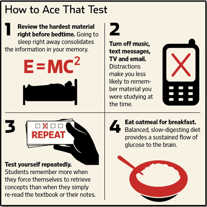 WSJ: Toughest Exam Question: What is the best way to study?