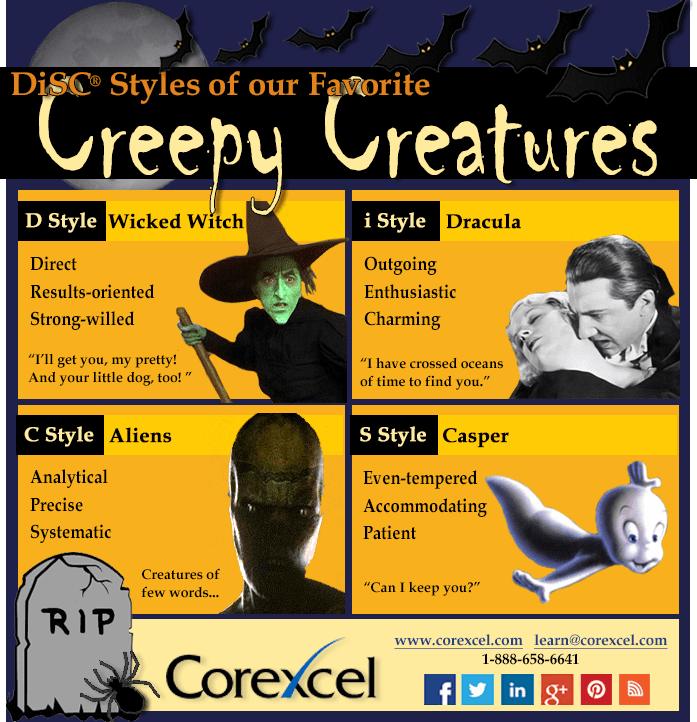 DiSC Personality Styles Halloween
